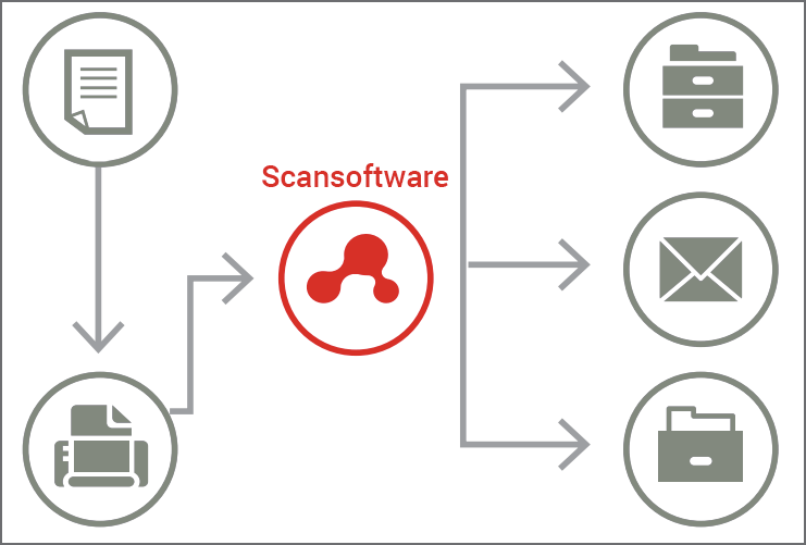 document management scansoftware